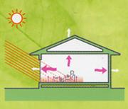 日射熱の利用のイメージ画像